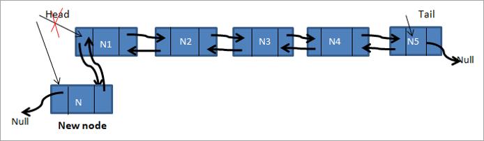 Insertion_link
