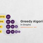 Greedy Algorithms in Graphs
