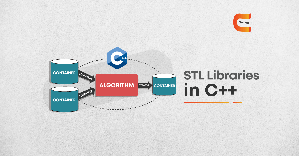 Exploring the libraries in C++