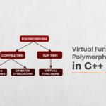 Virtual Functions & Runtime Polymorphism in c++