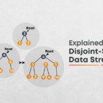 Disjoint-Set Data Structure