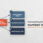 Convert strings into number in C++