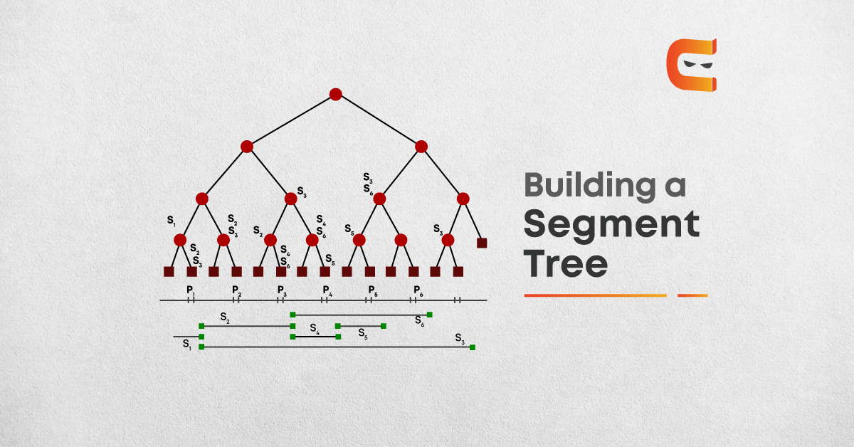 Learn to Build a Segment Tree