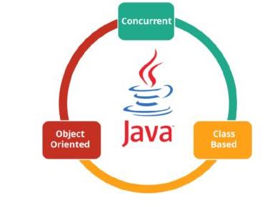 Java_Program