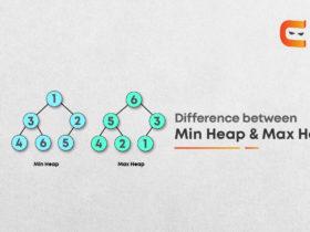 Minheap & Maxheap in Data Structures