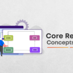 A guide to Core Redux concepts