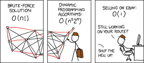 Common_Asymptotic_Notations: