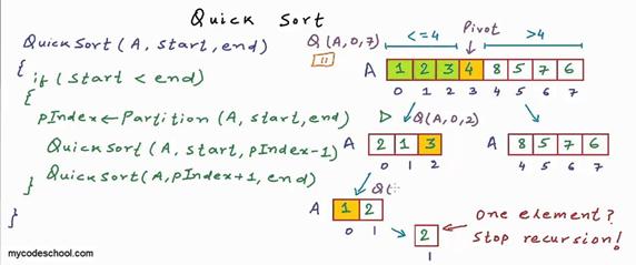 Two_Pass_algorithm