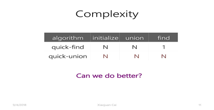 COKPLEXITY_NUMBERS