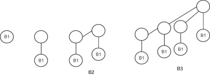 Binomial_Heap