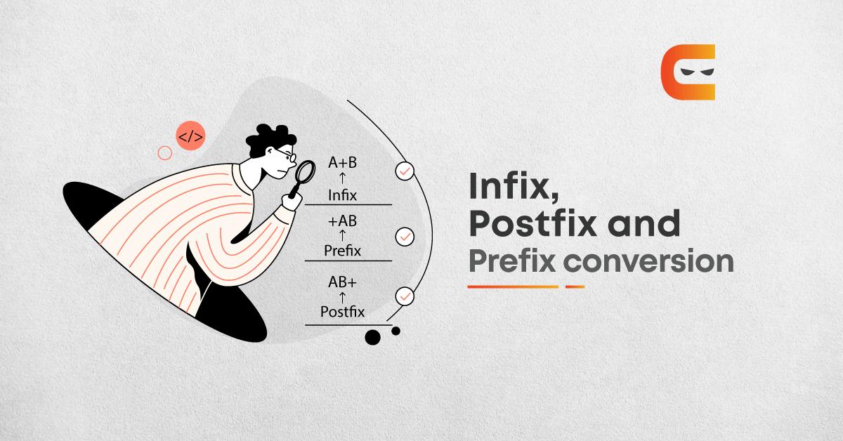 Infix, Postfix, and Prefix Conversion